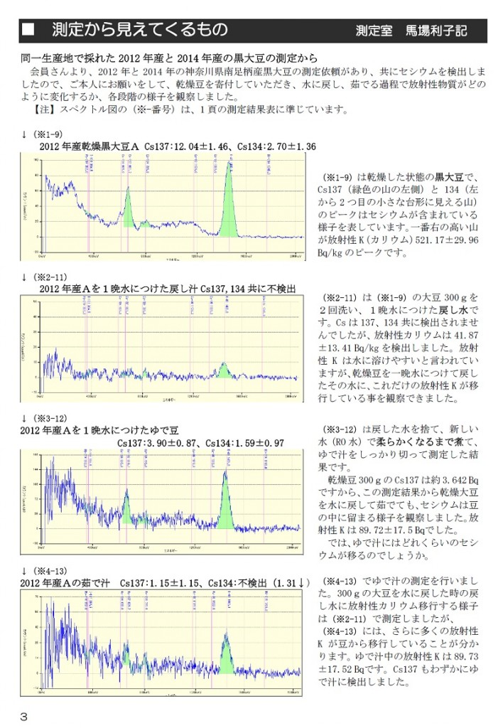 黒大豆の観察測定1