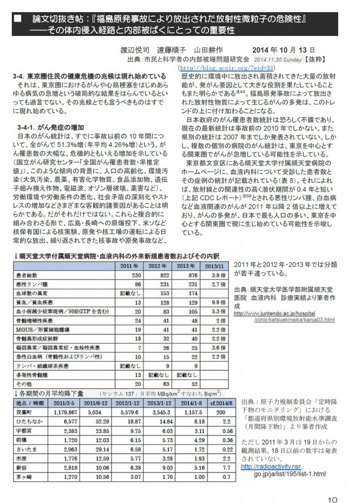 2014年10月、すでに関東圏で、がんの多発が生じ始めている