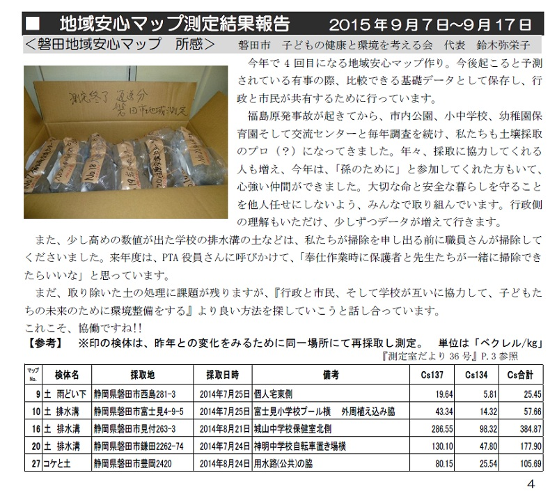磐田市地域安心マップ報告
